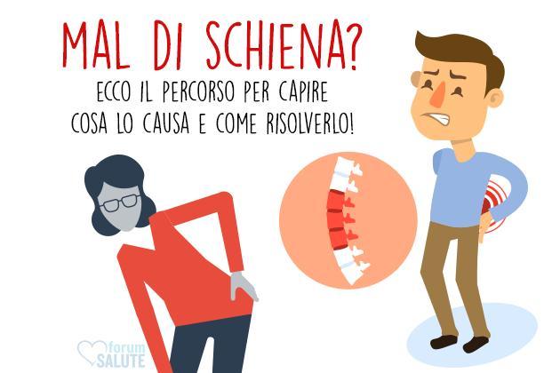 Mal di schiena l incubo di 15 milioni di italiani - Mal di schiena a letto cause ...